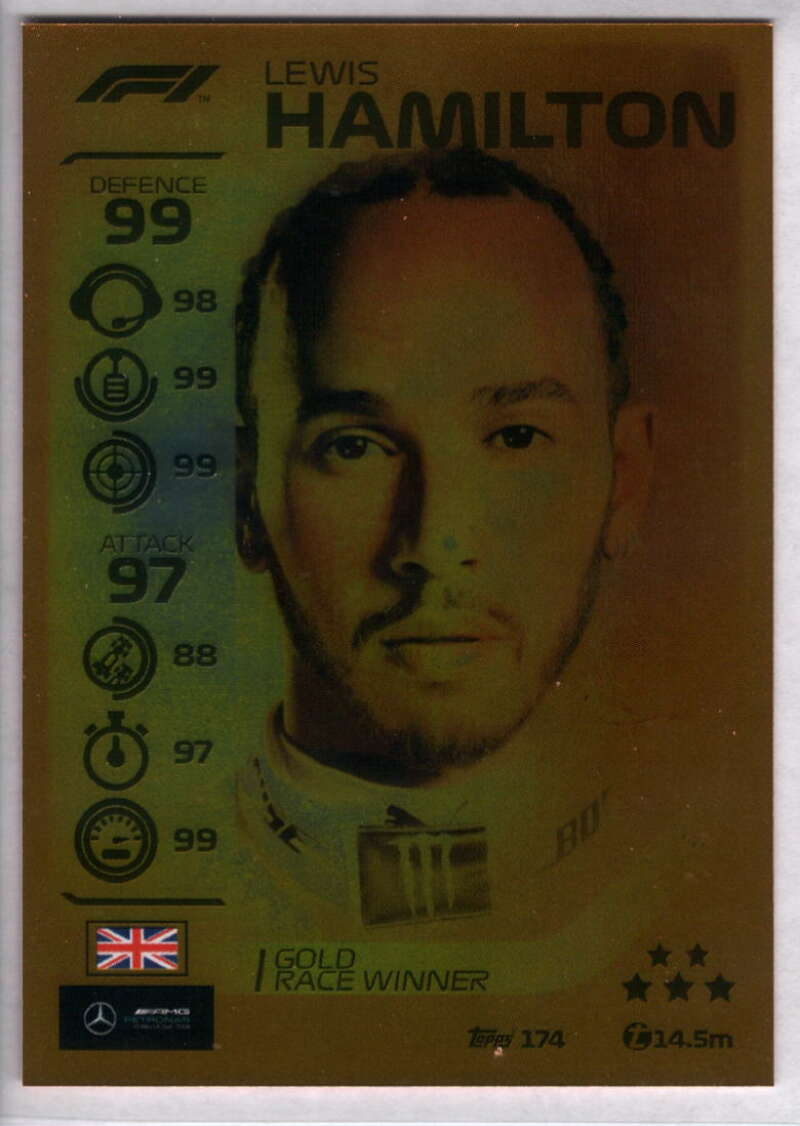 2020 Topps Turbo Attax Formula 1 #174 Lewis Hamilton NM-MT+ Mercedes