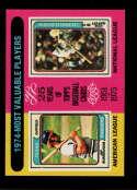 1975 Topps Mini #212 1974 's Jeff Burroughs/Steve Garvey MVP EX/NM Texas Rangers/Los Angeles Dodgers